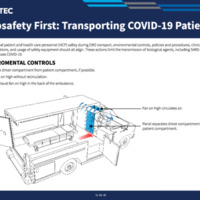 Biosafety First: Transporting COVID-19 Patients