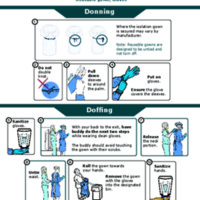 Reusable gowns - Flyer