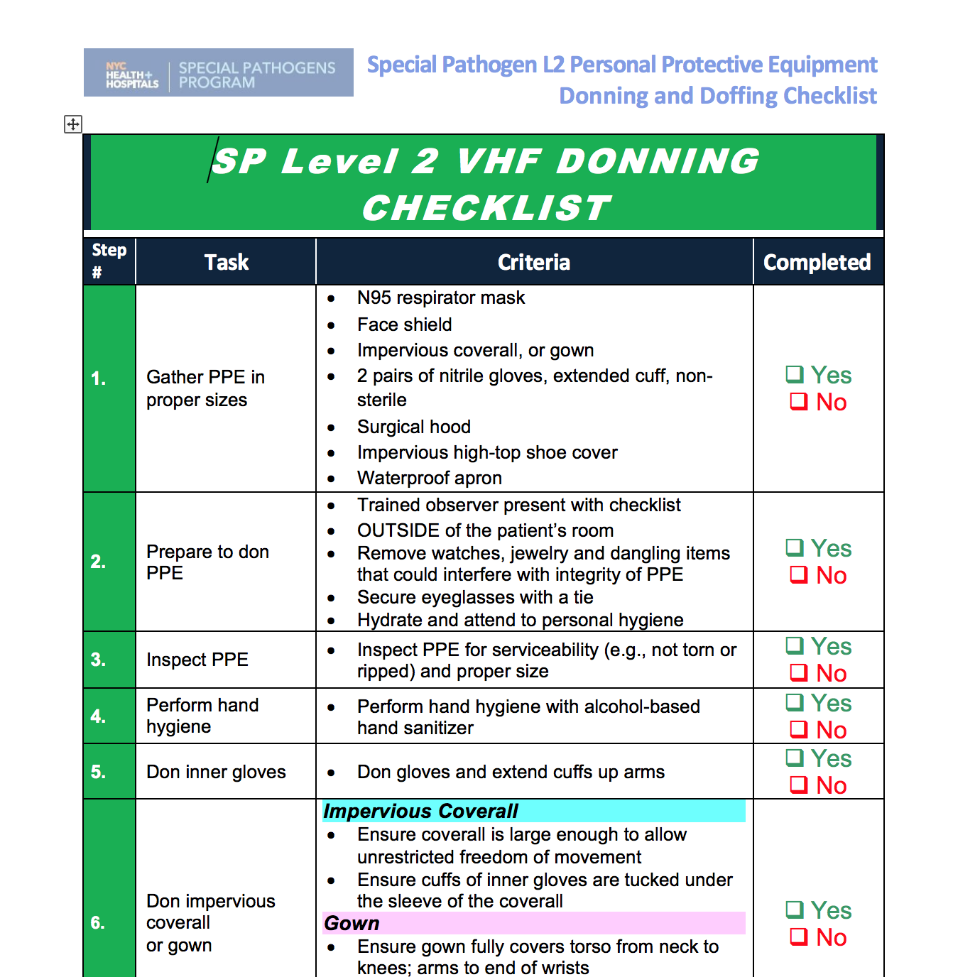 (05) SP L2 Donning and Doffing Checklist (V.1.9 072819).docx