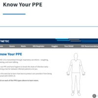 Know Your PPE - interactive resource