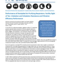 PPE CASE Reports: Performance of Stockpiled Air-Purifying Respirators