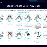 Steps for Safe Use of Any Mask
