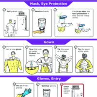 COVID-19 Resources: Extended Wear PPE flyer