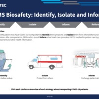 EMS Biosafety - Identify, Isolate, Inform