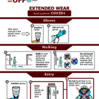 COVID-19 ED Resources: ED - Taking OFF Airborne (Outside Room EXTENDED WEAR)