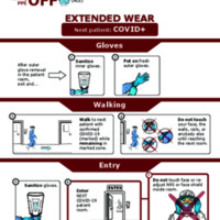 COVID-19 Unit Resources: Taking off PPE (ACE) Outside Patient Room, double gloves