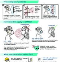 provider-exhalation-valves.pdf
