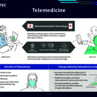 Telemedicine Flyer