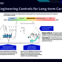 Engineering Controls for Long-term Care