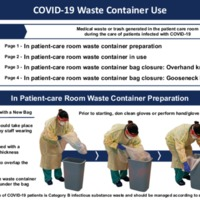 COVID-19 Waste Container Use