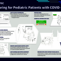 Caring for Pediatric Patients with COVID-19