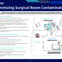 Minimizing Surgical Room Contamination