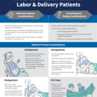 COVID-19 Considerations for Labor & Delivery Patients
