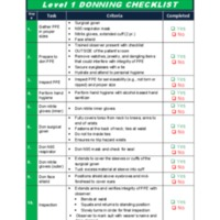 (04) L1 Donning and Doffing Checklist (V.2.0 Final 021319) (1).pdf