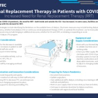 Renal Replacement Therapy in Patients with COVID-19: Increased Need for Renal Replacement Therapy (RRT)