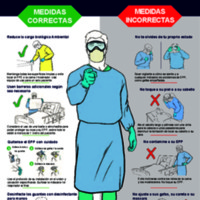 NETEC_Practice_PPE_Safety_esp_reduced.pdf