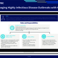 Managing Highly Infectious Disease Outbreaks with HICS