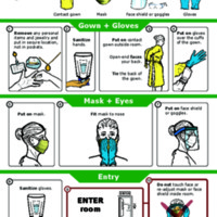 COVID-19 Resources: Putting ON PPE (DICE)