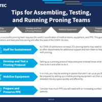 Tips for Assembling, Testing, and Running Proning Teams