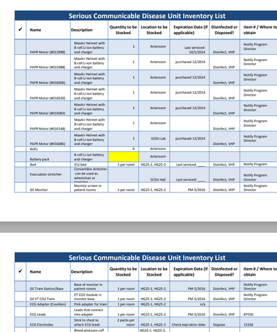 Unit Inventory List