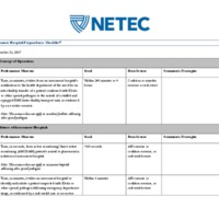 Ebola Assessment Hospital Preparedness Checklist