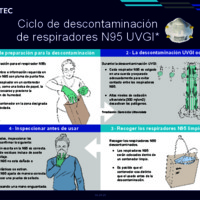 DecontaminatingN95s_062920_esp.pdf