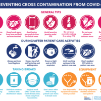 Preventing Cross Contamination Tip Sheet.jpg