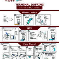 COVID-19 ED Resources: ED - Taking OFF Airborne (Outside Room TERMINAL DOFFING)