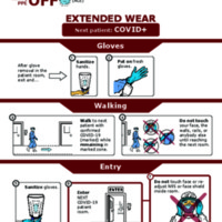 COVID-19 Unit Resources: Taking off PPE (ACE) Outside Patient Room