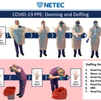 COVID-19 PPE Guidance