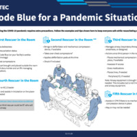 Code Blue for a Pandemic Situation