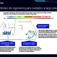 Controles de ingeniería para cuidados a largo plazo
