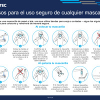 Pasos para el uso seguro de cualquier mascarilla