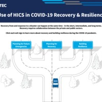 Use of HICS in COVID-19 Recovery & Resilience