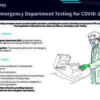 Emergency Department Testing for COVID-19