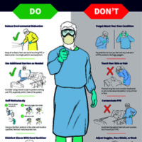 Practice PPE Safety