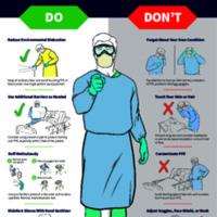 NETEC_A1_1_1_A_PPEdos&donts_042820.pdf