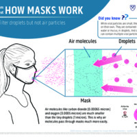 how-masks-work.pdf