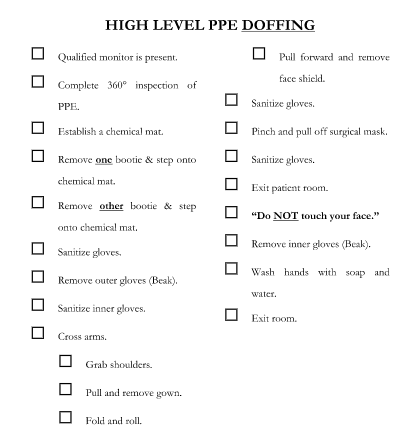 HIGH Level PPE - Doffing Full Checklist