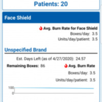 NIOSH PPE Tracker App