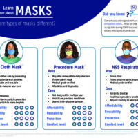learn-about-masks.pdf