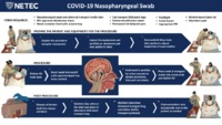COVID-19 NP Swab Graphic Flyer.pdf