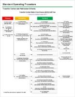 FY5 Inform Phone Tree Example (Internal).pdf