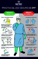 NETEC_Practice_PPE_Safety_esp.pdf