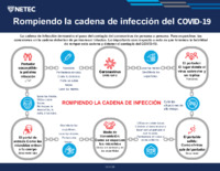 Breaking the COVID-19 Chain of Infection_esp.pdf