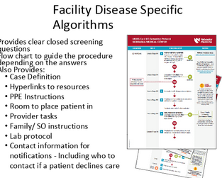 Facility Disease Specific Algorithm (MERS)
