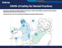 Covid19SafetyForDentalPractices_Final.pdf