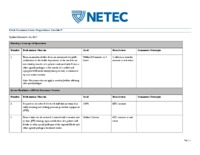 NETEC Treatment Center Preparedness Checklist