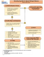 http://repository.netecweb.org/pdfs/nychh-special-pathogens-general-algorithm-v1.pdf