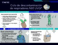 DecontaminatingN95s_062920_esp.pdf